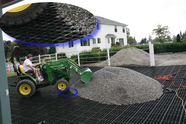 Spreading gravel in the HoofGrid system